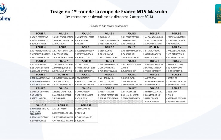 1er tour de la coupe de France M15 Masculin