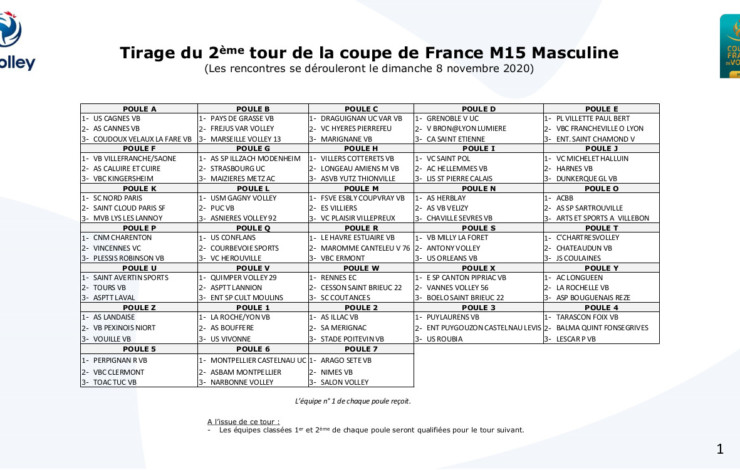 Tirage 2e tour de la Coupe de France M15G